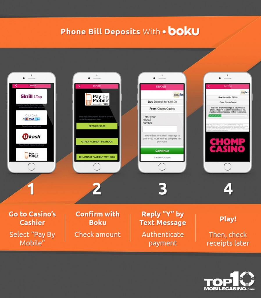 Boku_Mobile_Payment_Method